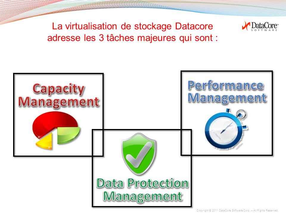 La virtualisation de stockage Datacore adresse les 3 tâches majeures qui sont :
