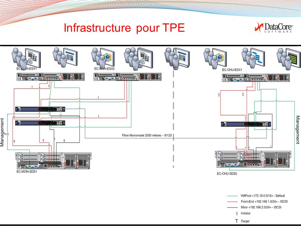 Infrastructure pour TPE