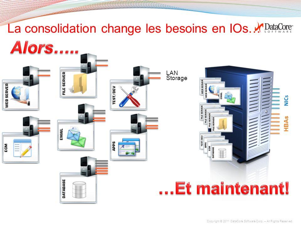 La consolidation change les besoins en IOs…