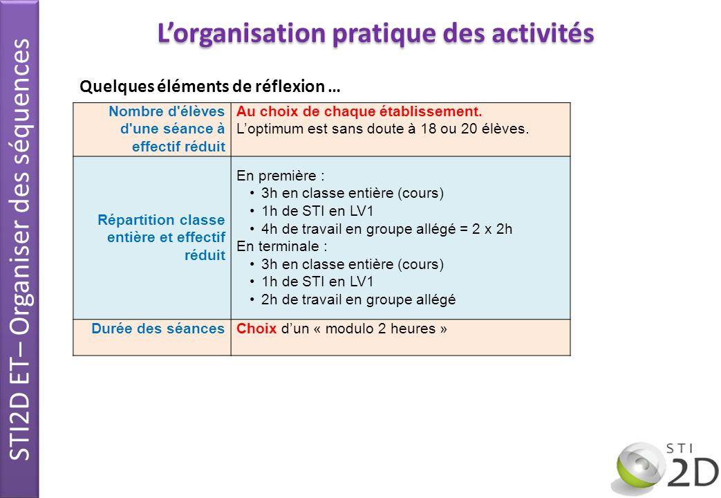 L'organisation pratique des activités