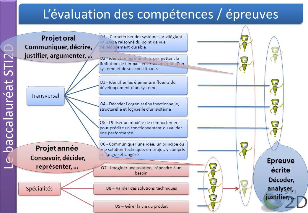 L'évaluation des compétences / épreuves