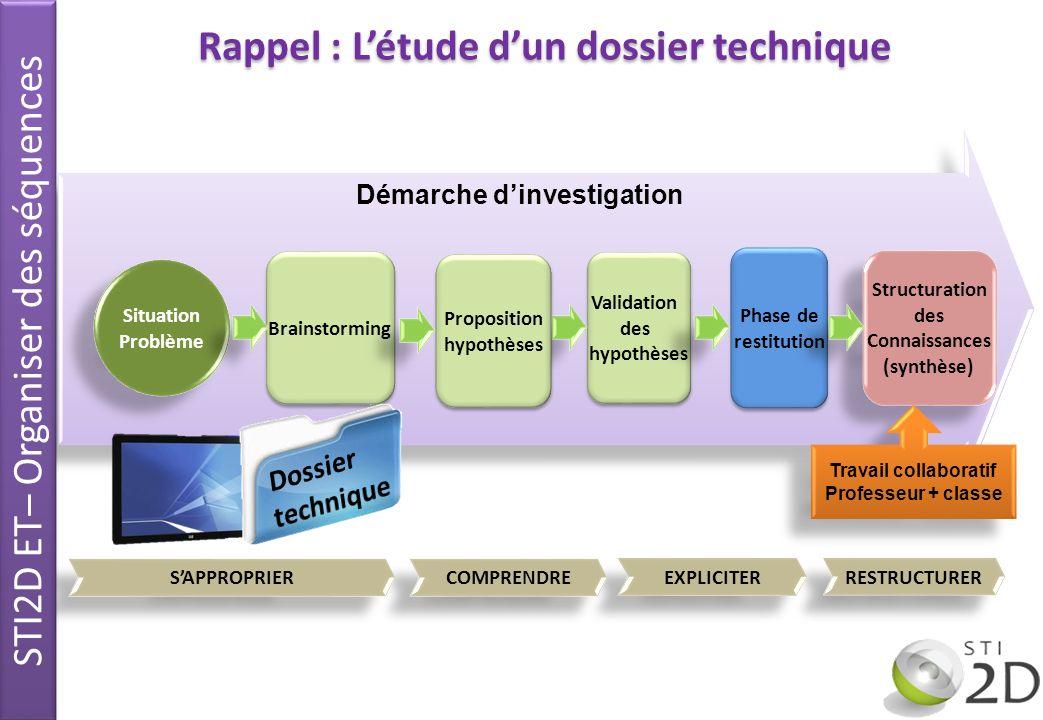 Rappel : L'étude d'un dossier technique Démarche d'investigation