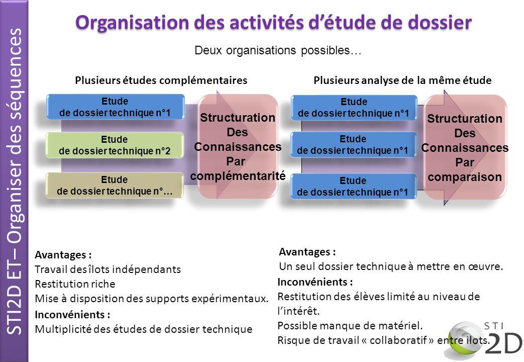 Organisation des activités d'étude de dossier