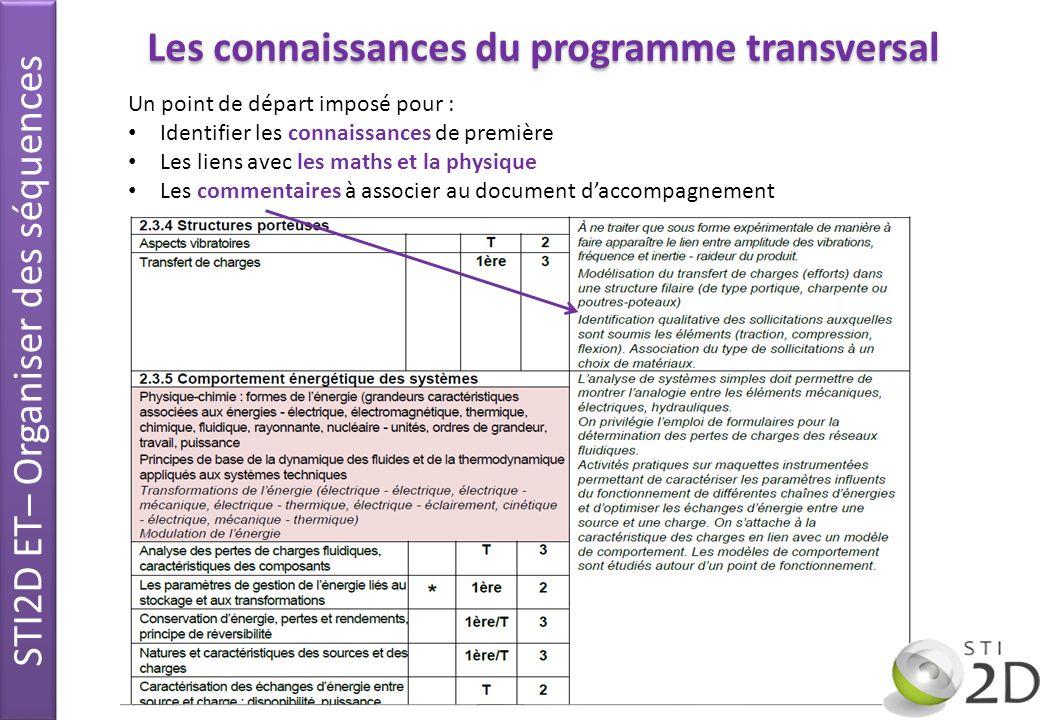 Les connaissances du programme transversal