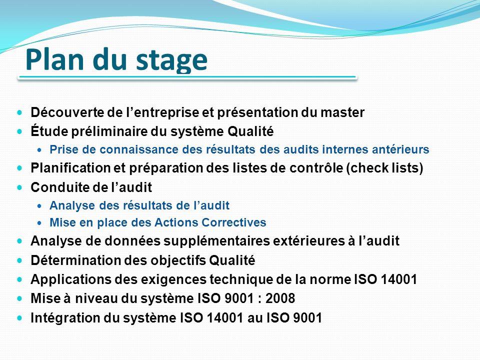 Plan du stage Découverte de l'entreprise et présentation du master