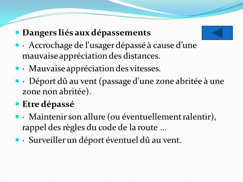Dangers liés aux dépassements