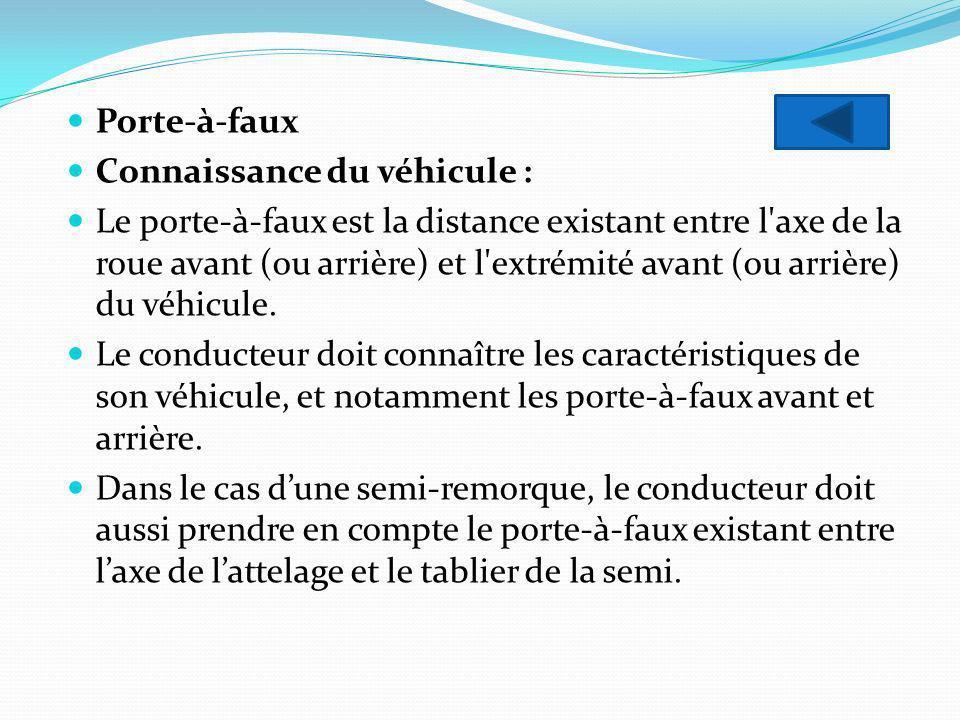 Porte-à-faux Connaissance du véhicule :