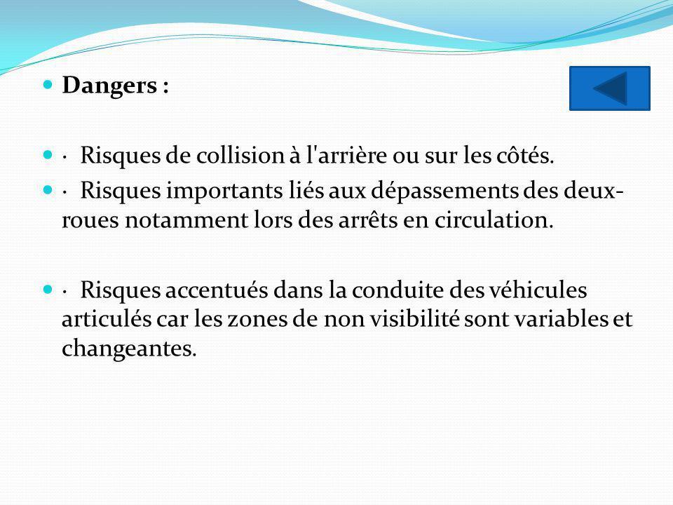 Dangers : · Risques de collision à l arrière ou sur les côtés.