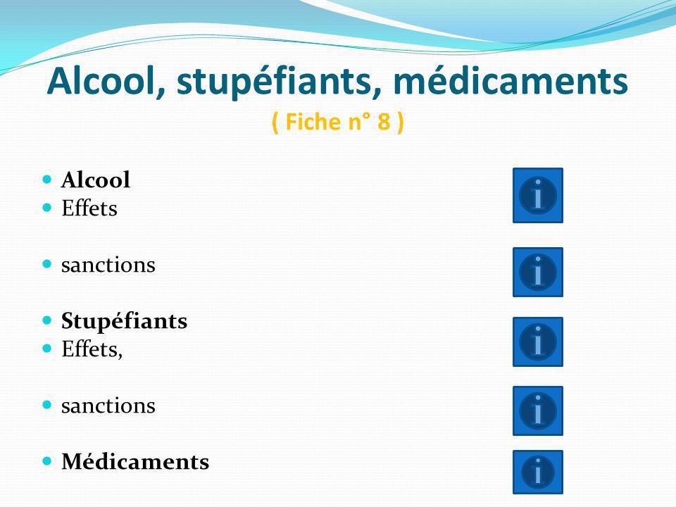 Alcool, stupéfiants, médicaments ( Fiche n° 8 )