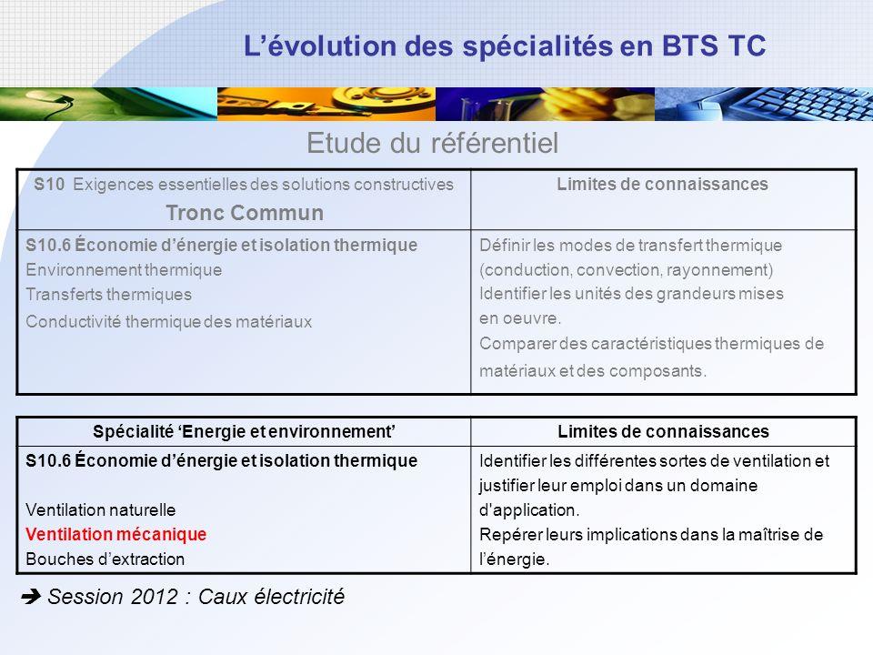 Etude du référentiel Tronc Commun  Session 2012 : Caux électricité