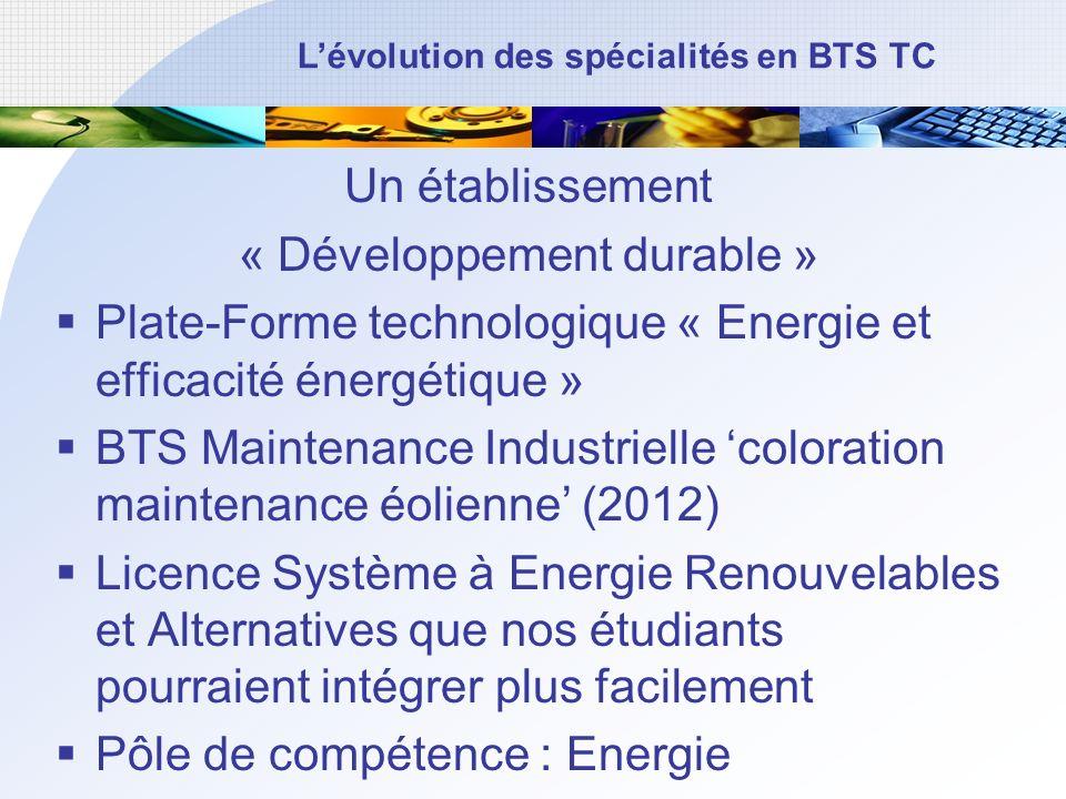 « Développement durable »