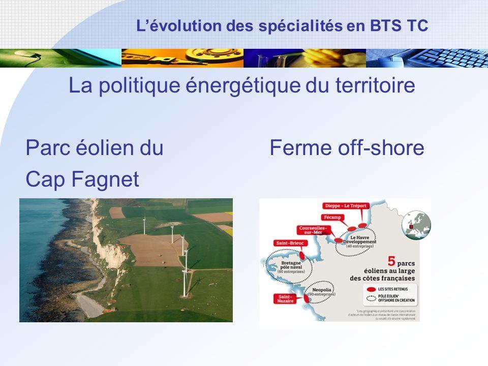 La politique énergétique du territoire Parc éolien du Ferme off-shore Cap Fagnet