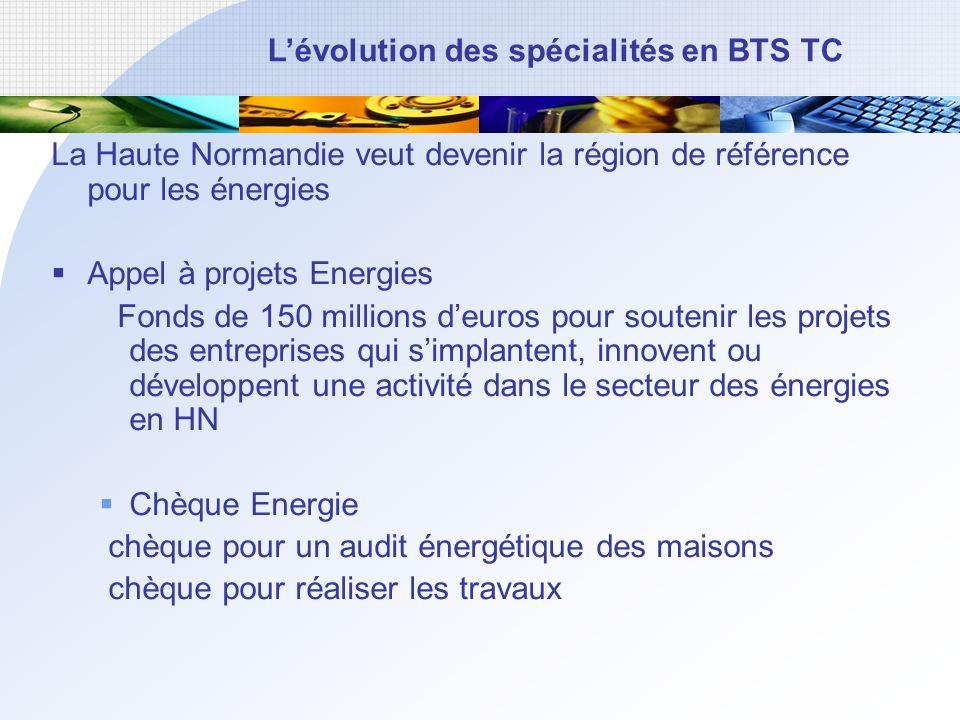 La Haute Normandie veut devenir la région de référence pour les énergies