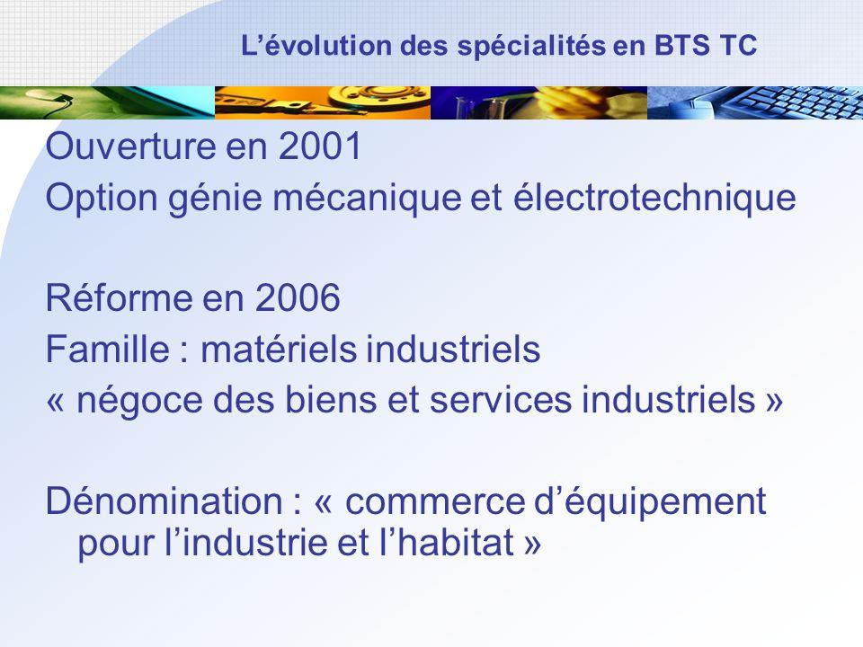Ouverture en 2001 Option génie mécanique et électrotechnique. Réforme en 2006. Famille : matériels industriels.