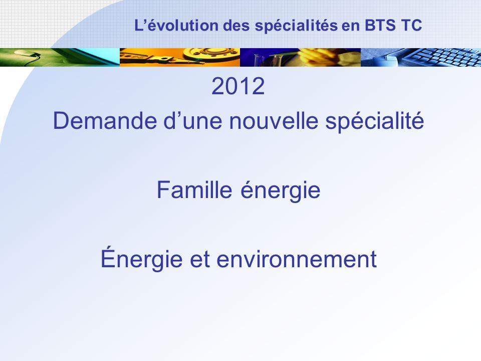 Demande d'une nouvelle spécialité Famille énergie