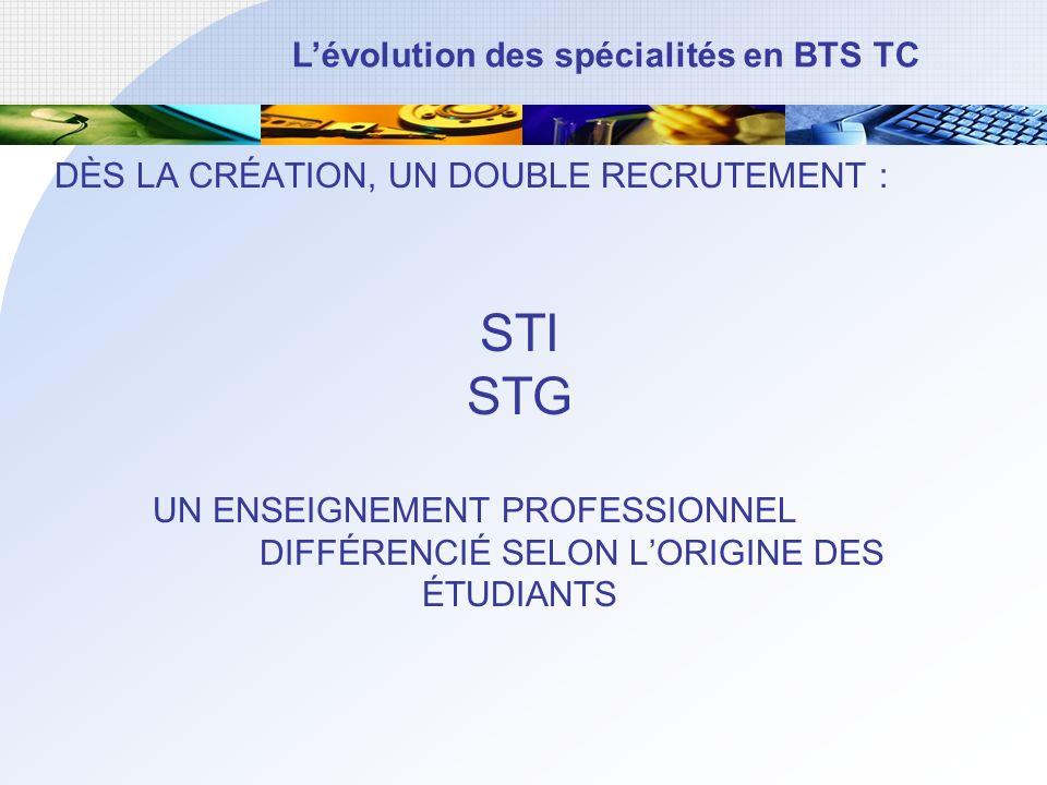 STI STG DÈS LA CRÉATION, UN DOUBLE RECRUTEMENT :