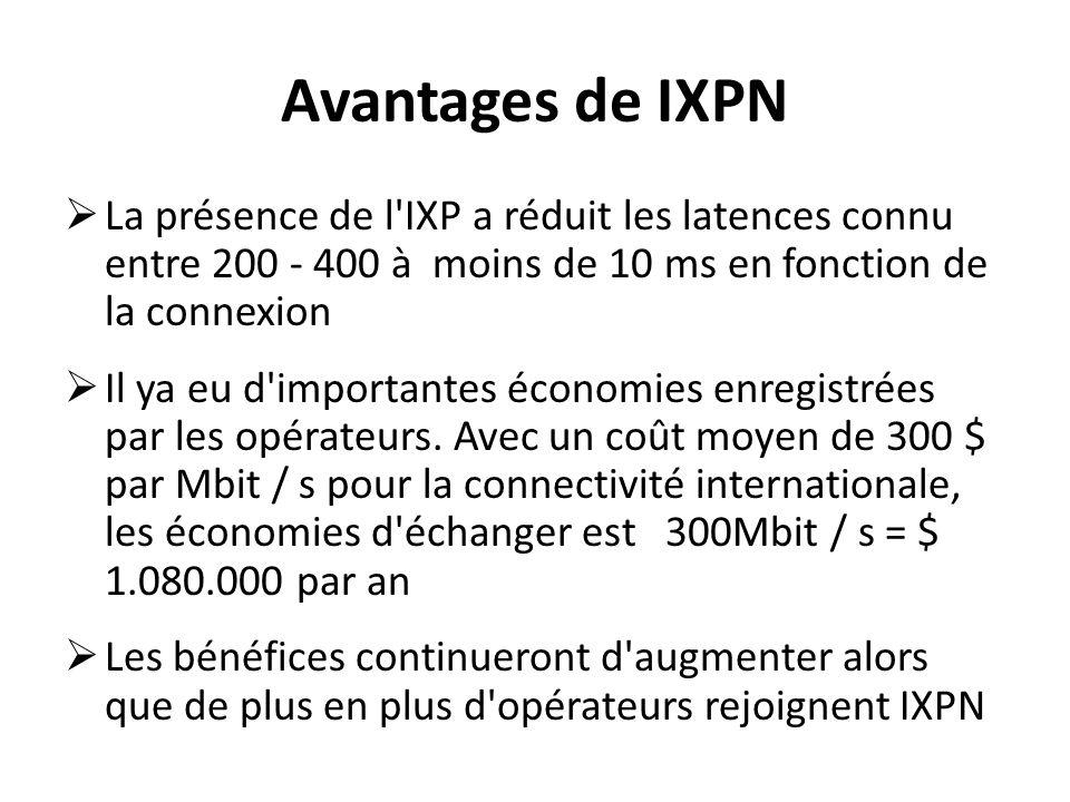 Avantages de IXPN La présence de l IXP a réduit les latences connu entre 200 - 400 à moins de 10 ms en fonction de la connexion.