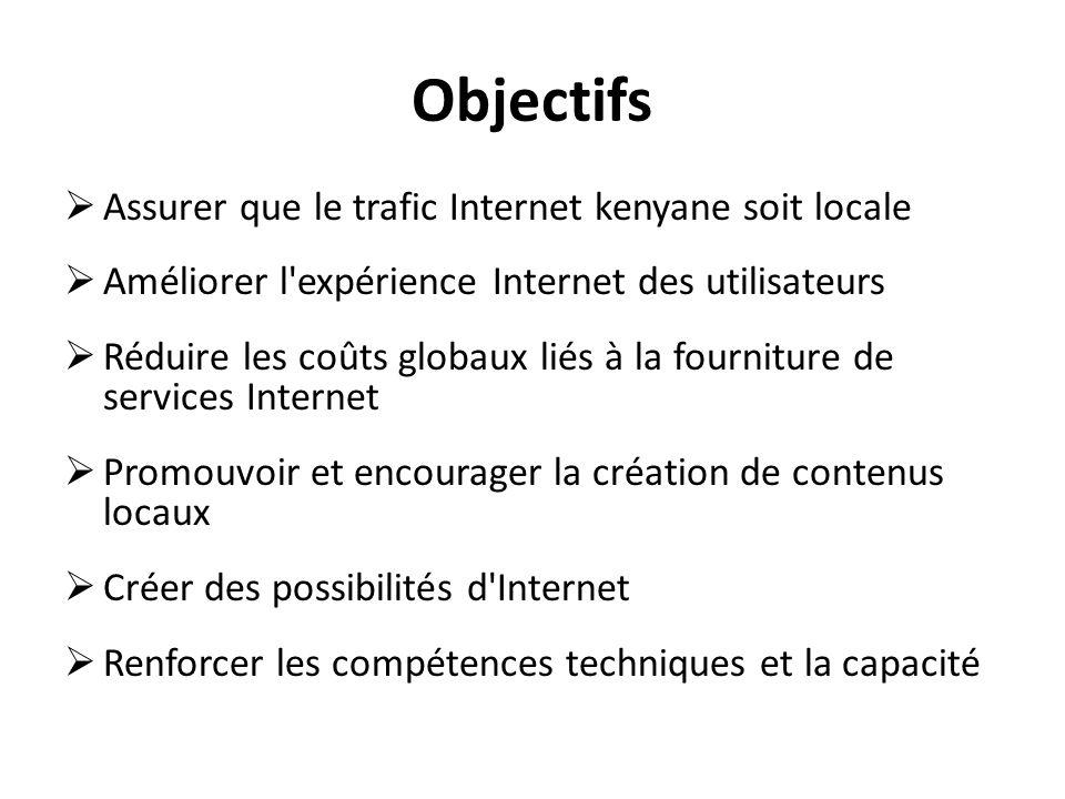 Objectifs Assurer que le trafic Internet kenyane soit locale