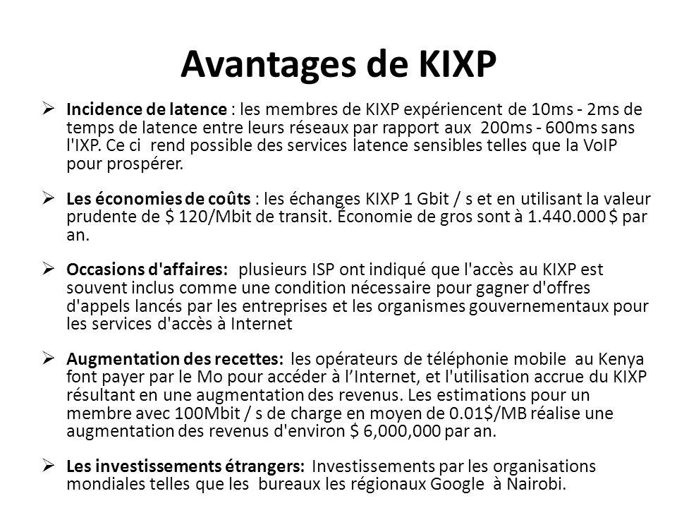 Avantages de KIXP