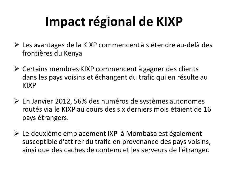 Impact régional de KIXP