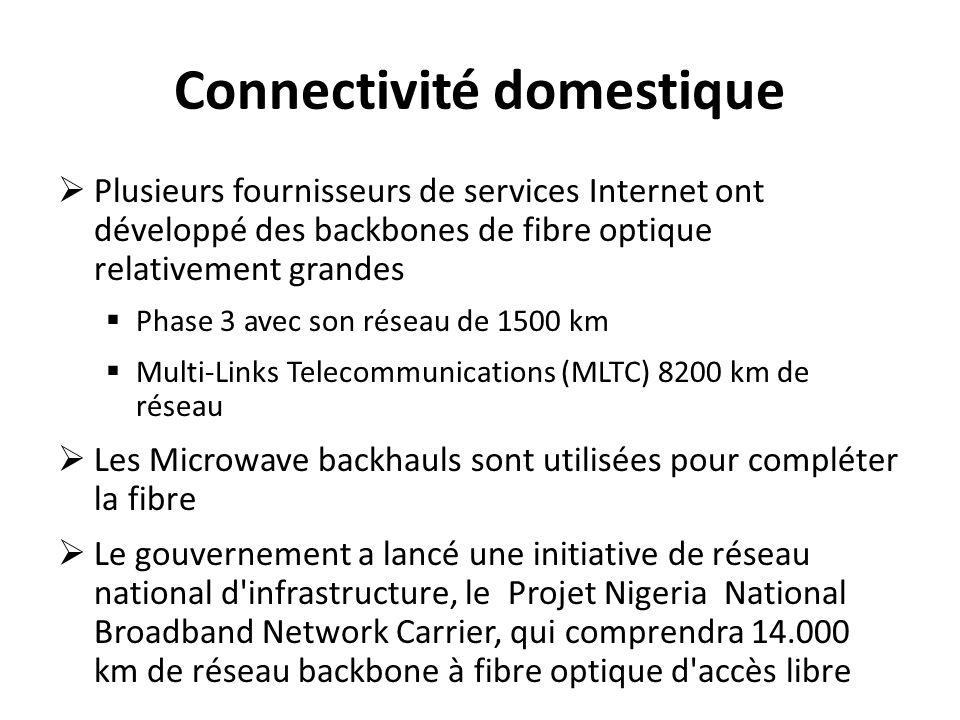 Connectivité domestique