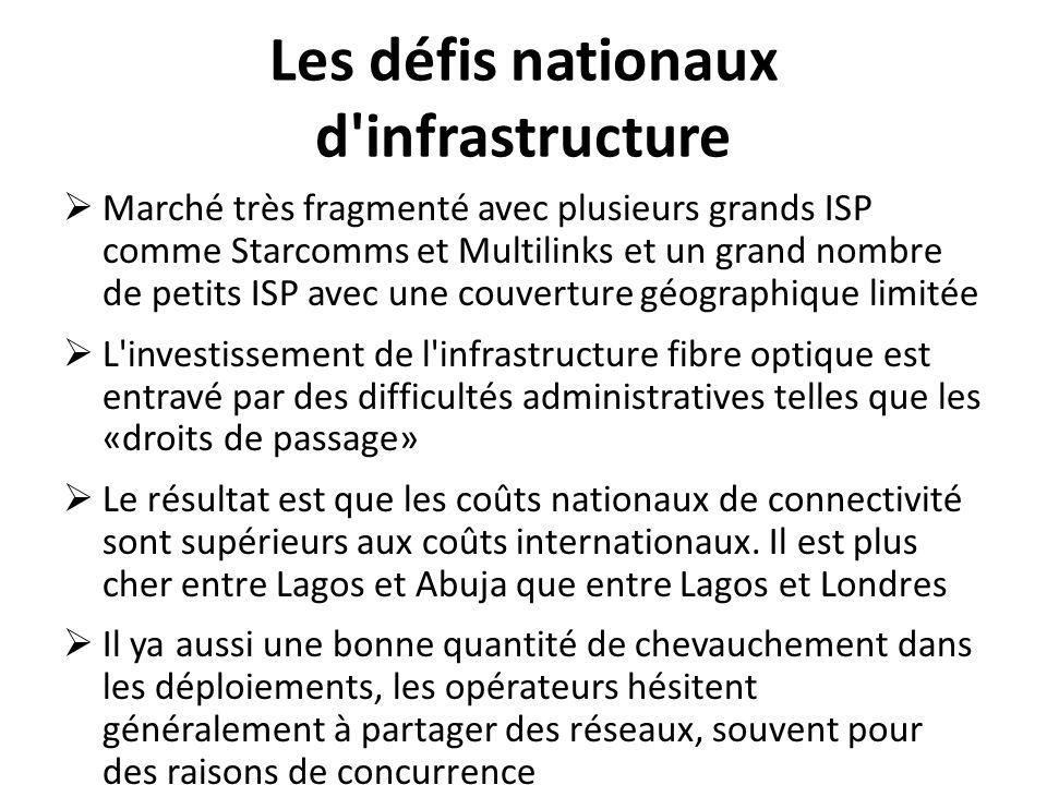 Les défis nationaux d infrastructure