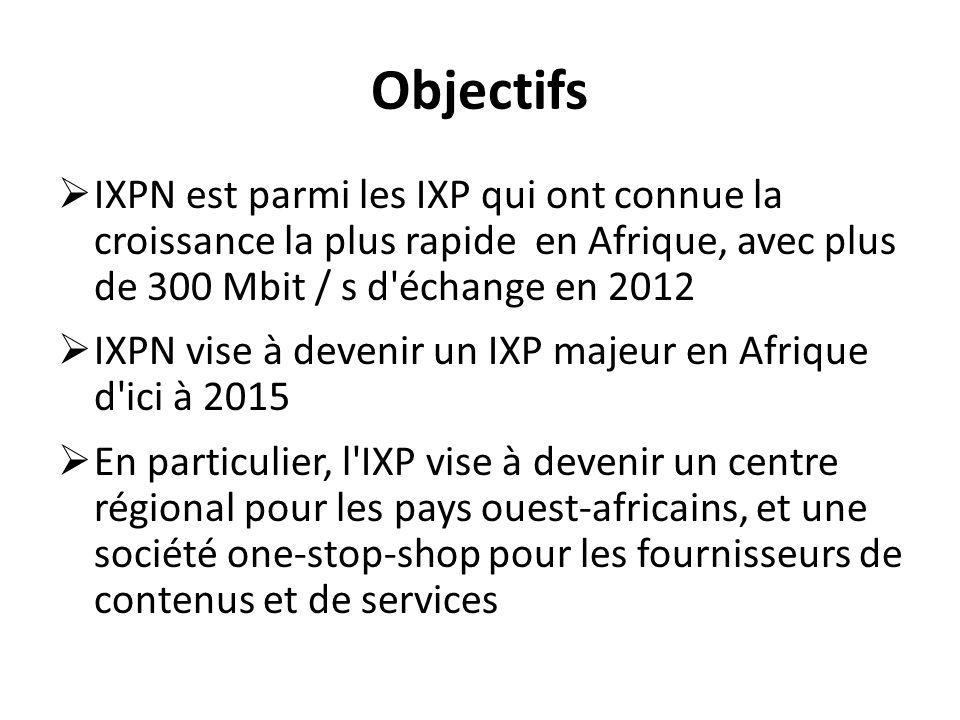 ObjectifsIXPN est parmi les IXP qui ont connue la croissance la plus rapide en Afrique, avec plus de 300 Mbit / s d échange en 2012.