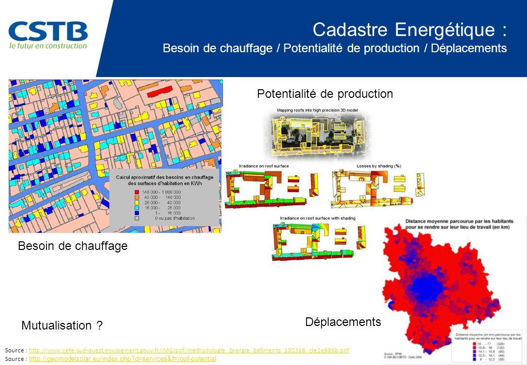 Cadastre Energétique :