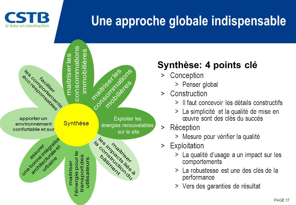 Une approche globale indispensable