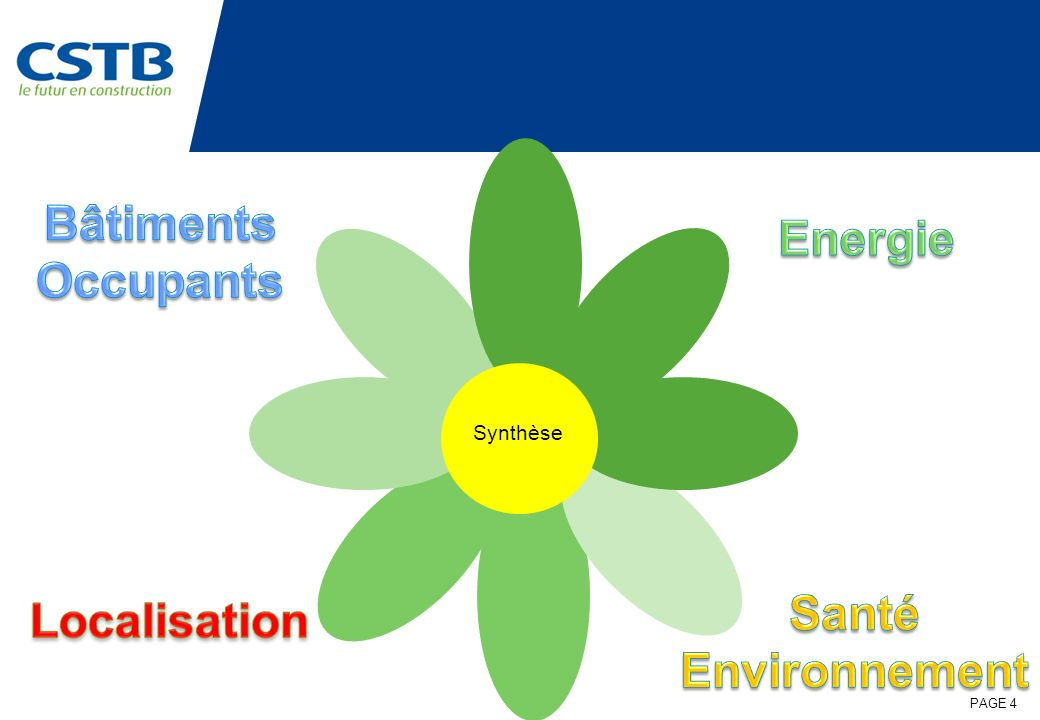 Bâtiments Occupants Energie Santé Environnement Localisation