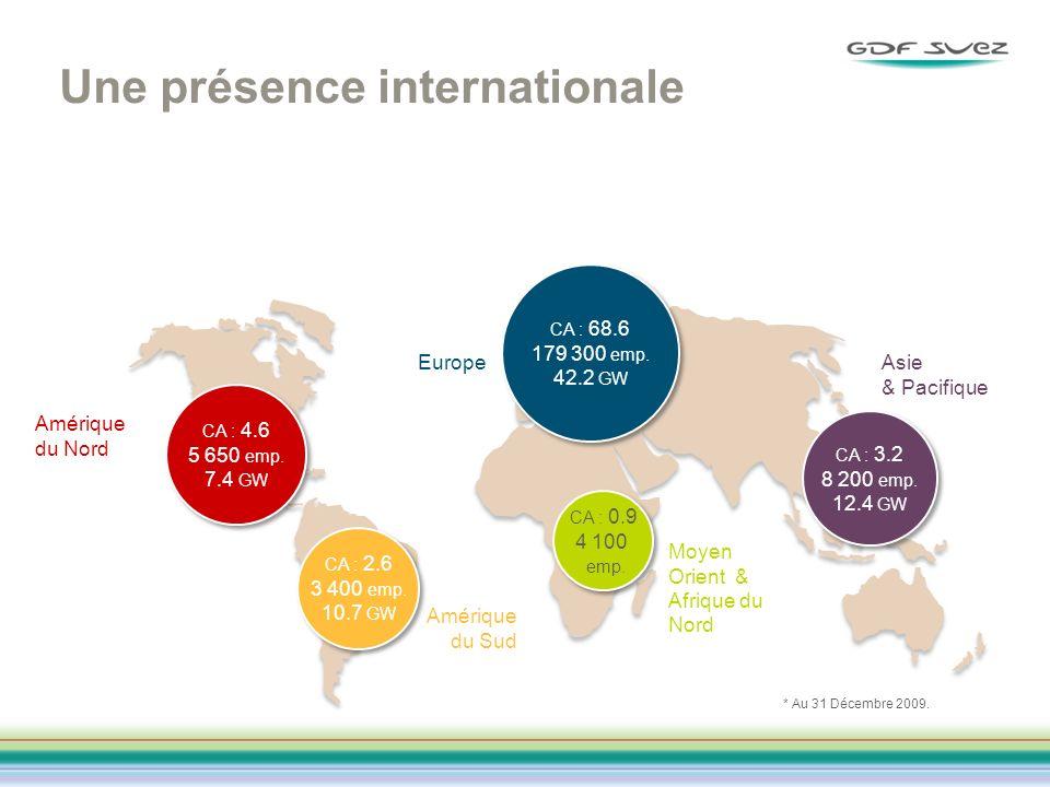 Une présence internationale