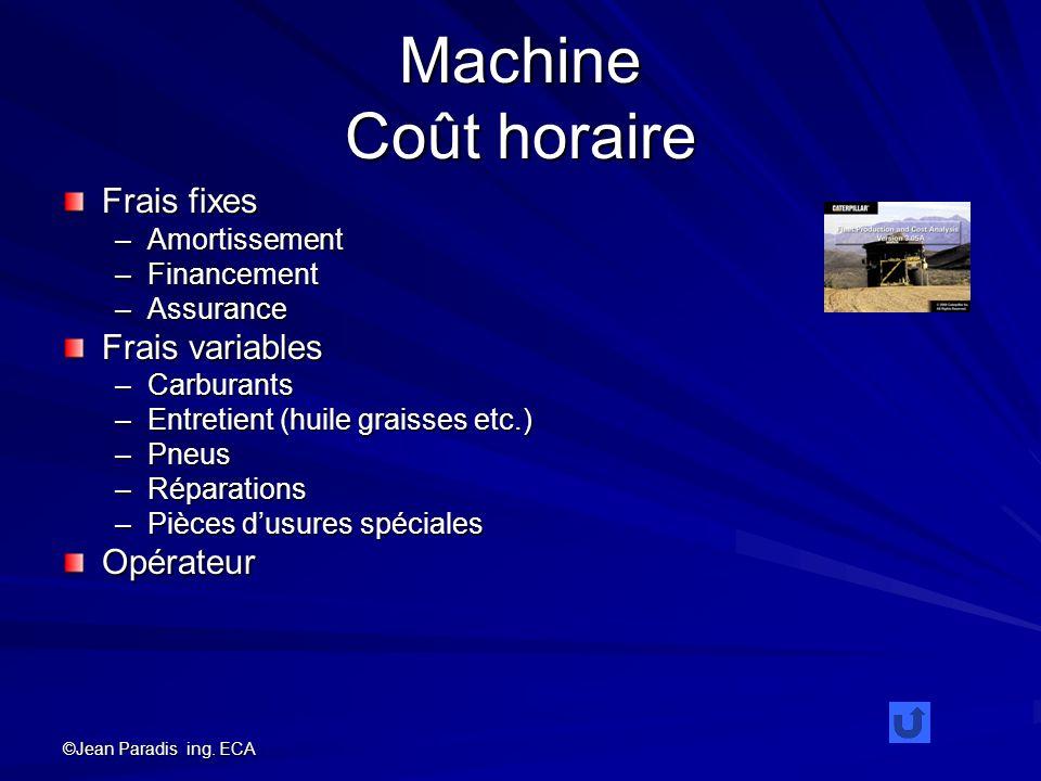 Machine Coût horaire Frais fixes Frais variables Opérateur