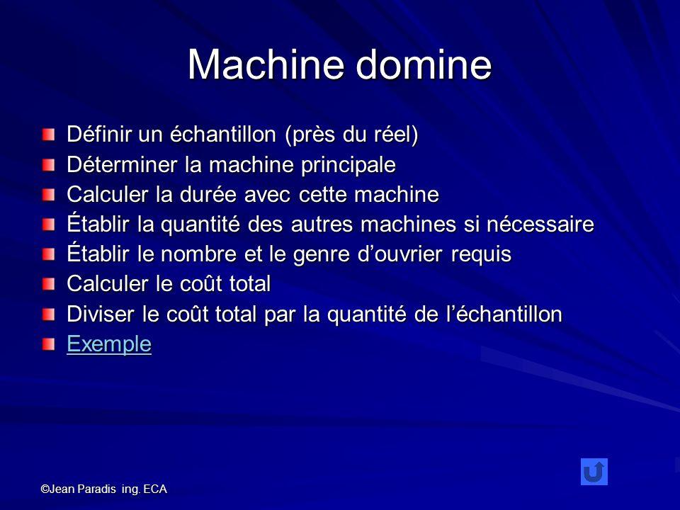 Machine domine Définir un échantillon (près du réel)
