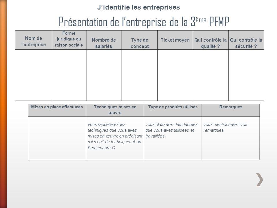 Présentation de l'entreprise de la 3ème PFMP