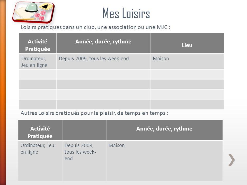 Mes Loisirs Loisirs pratiqués dans un club, une association ou une MJC : Activité Pratiquée. Année, durée, rythme.