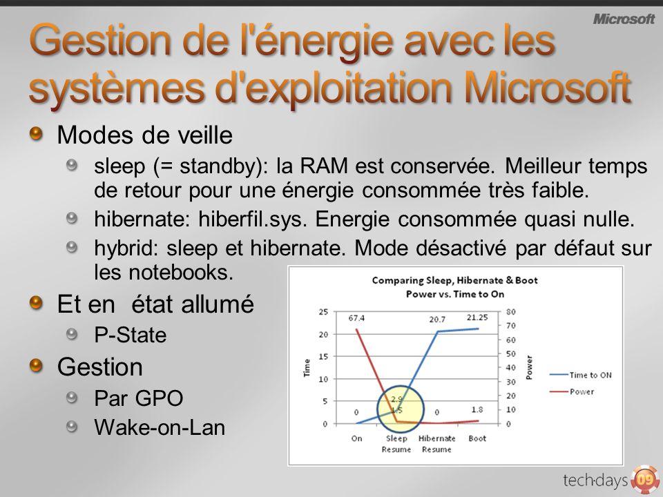 Gestion de l énergie avec les systèmes d exploitation Microsoft