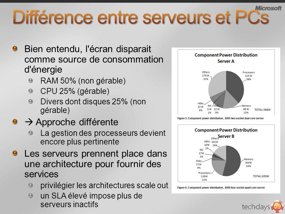 Différence entre serveurs et PCs