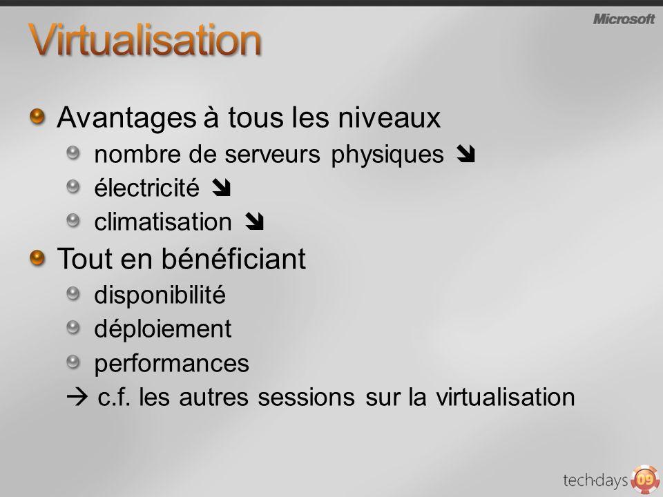 Virtualisation Avantages à tous les niveaux Tout en bénéficiant