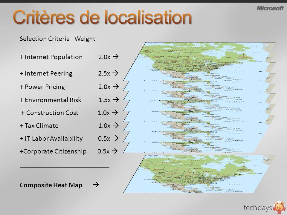 Critères de localisation