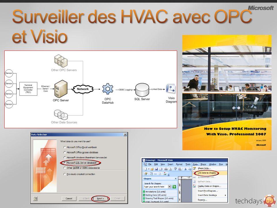 Surveiller des HVAC avec OPC et Visio