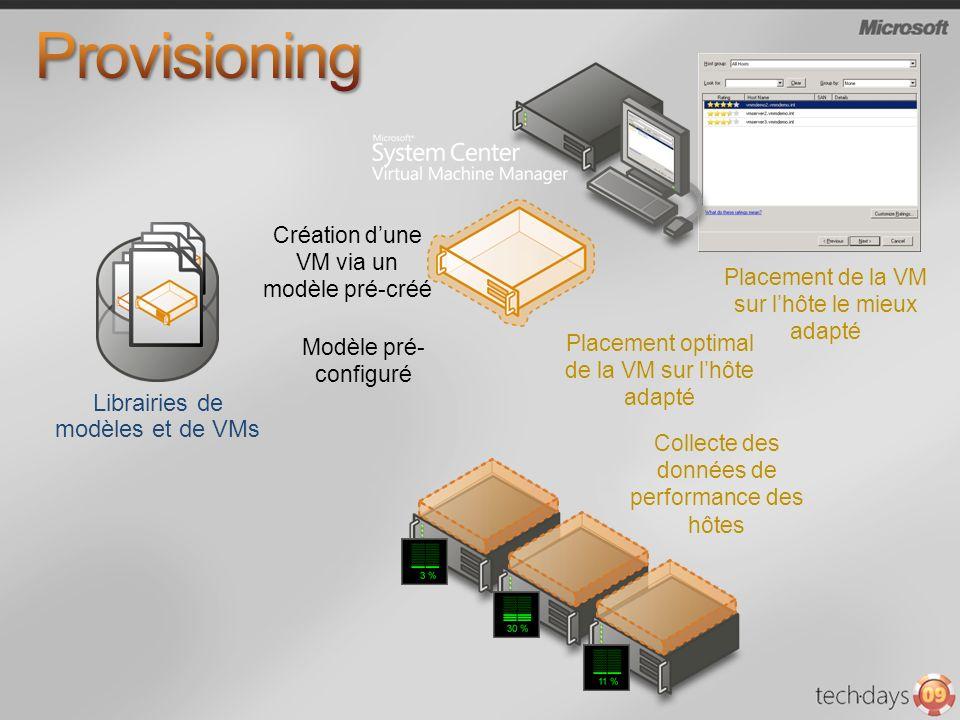 Provisioning Librairies de modèles et de VMs