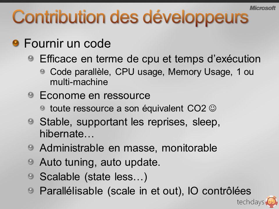 Contribution des développeurs