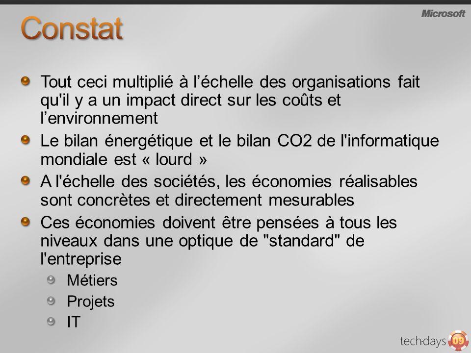 Constat Tout ceci multiplié à l'échelle des organisations fait qu il y a un impact direct sur les coûts et l'environnement.