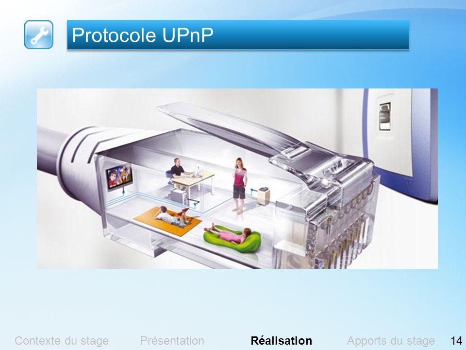 Protocole UPnP Contexte du stage Présentation Réalisation