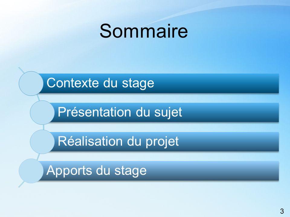 Sommaire Contexte du stage Présentation du sujet Réalisation du projet
