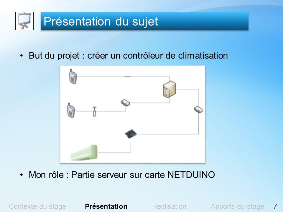 Présentation du sujet But du projet : créer un contrôleur de climatisation. Mon rôle : Partie serveur sur carte NETDUINO.