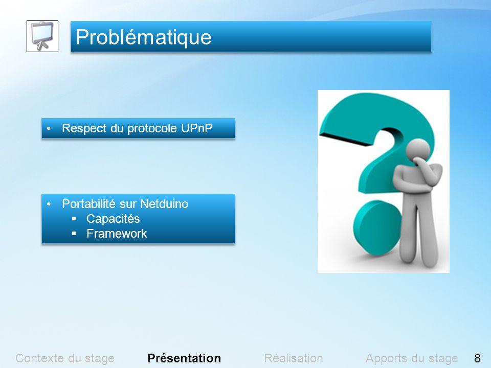 Problématique Respect du protocole UPnP Portabilité sur Netduino