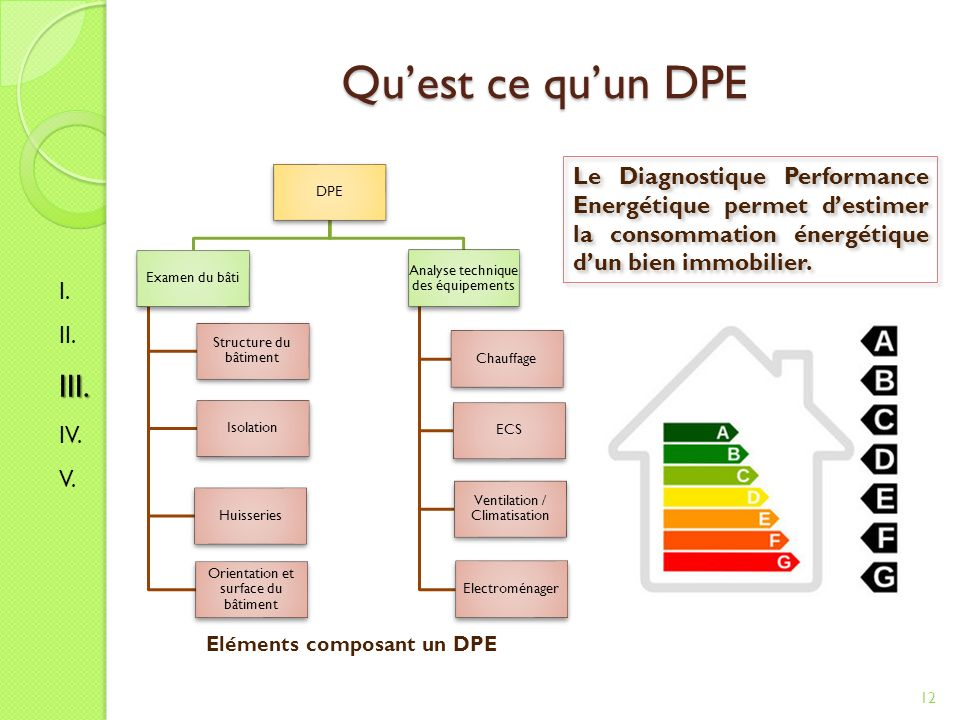 Eléments composant un DPE