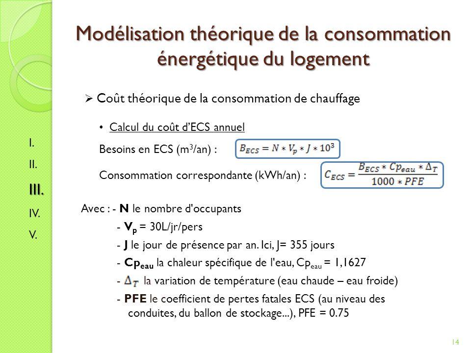 Modélisation théorique de la consommation énergétique du logement