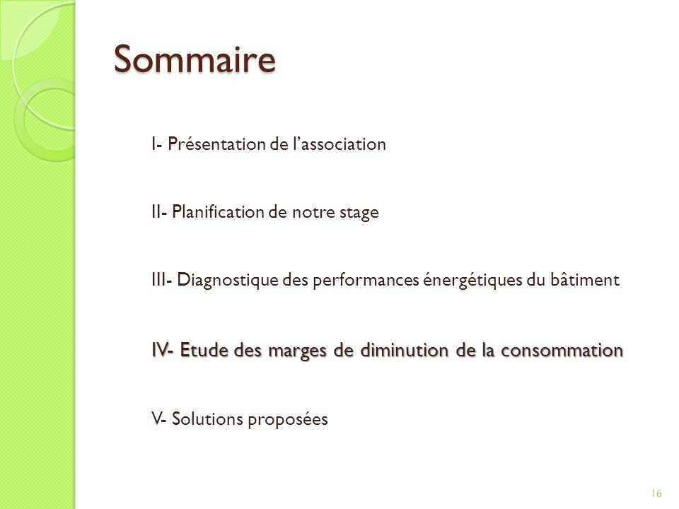 Sommaire IV- Etude des marges de diminution de la consommation